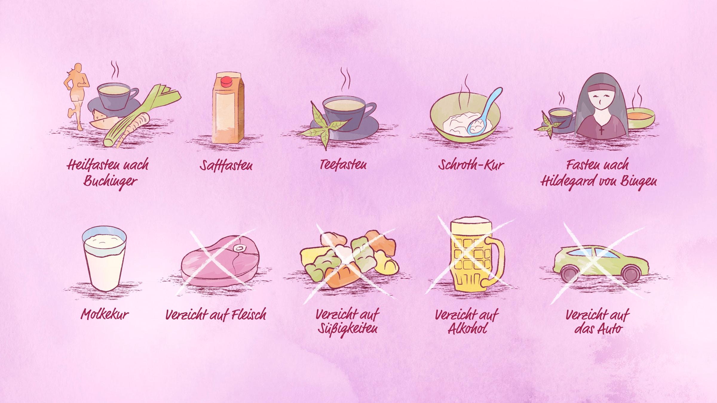 Zimtapfel und Honig zur Gewichtsreduktion
